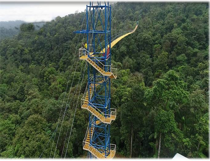 costa rica eco bungee